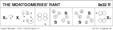 Keith Rose Diagram for dance Montgomeries' Rant